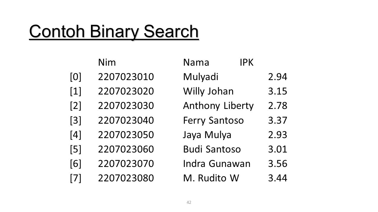 Contoh Binary Search Nim Nama IPK [0] 2207023010 Mulyadi 2.94